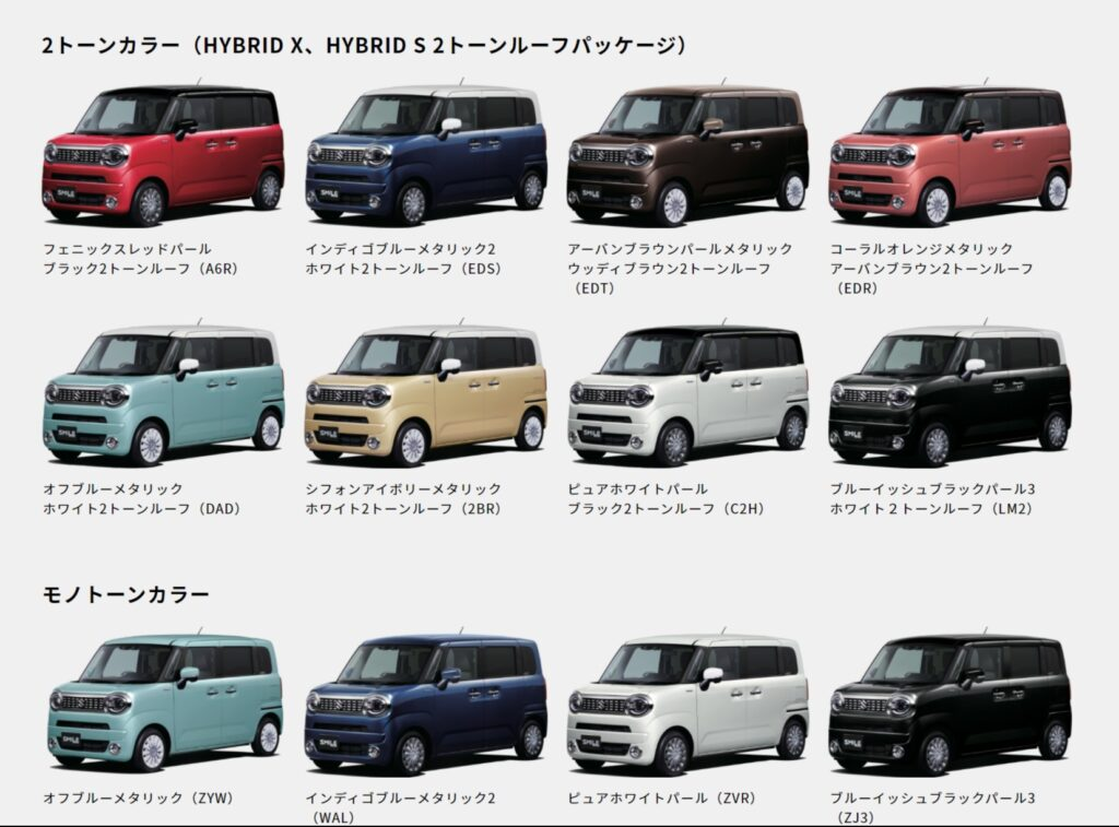 ワゴンRスマイルはどんな車?発売日、価格、色、特徴、ライバル車、そしてCMの女性は誰?