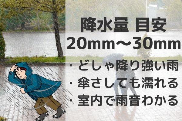 降水量目安20mm~30mmってどれくらい?