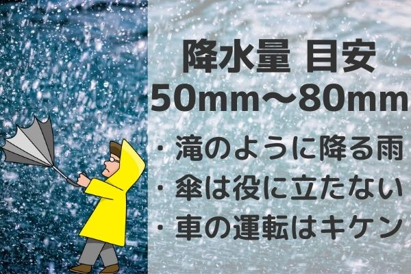 降水量目安50mm~80mmどれくらい?